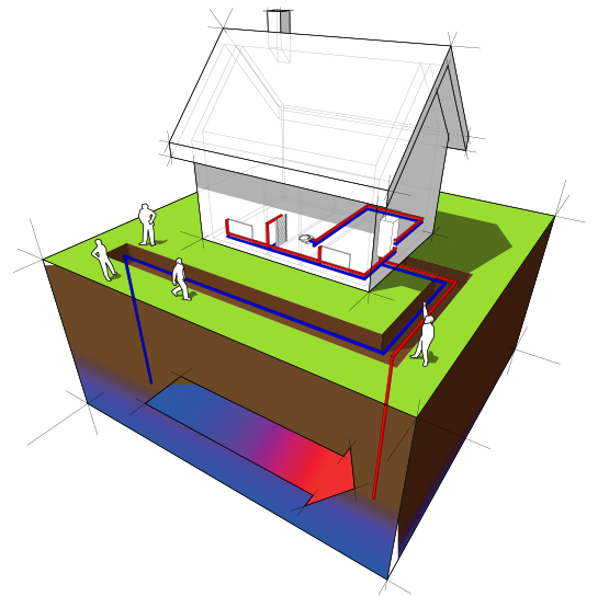 w rme. Black Bedroom Furniture Sets. Home Design Ideas